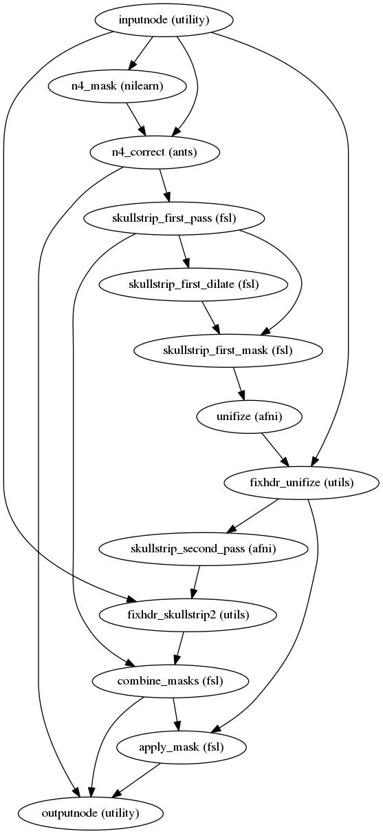 API — fmriprep version documentation